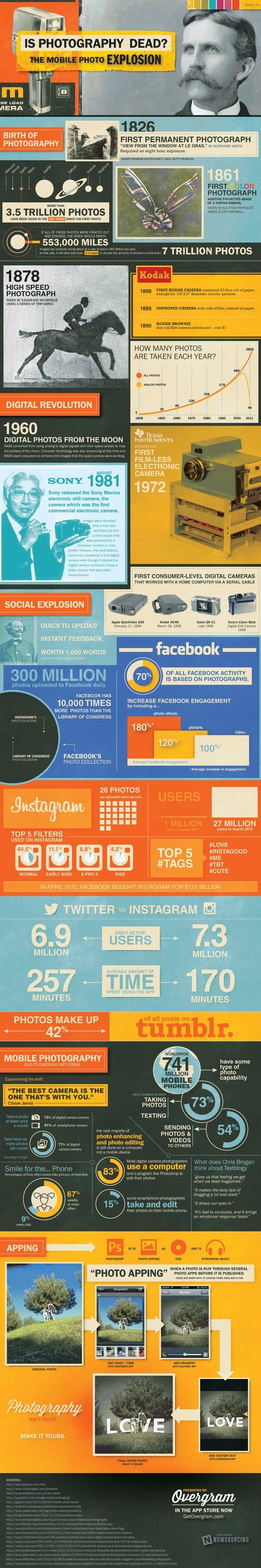 The Mobile Social Photo Explosion [INFOGRAPHIC] | Social Mercor | Scoop.it