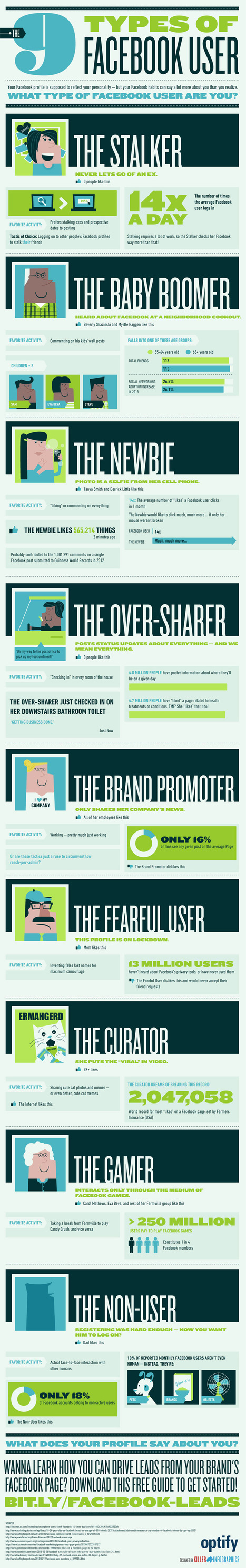 The 9 Types of Facebook User, what type are you? – an infographic /@BerriePelser | Social Media | Scoop.it