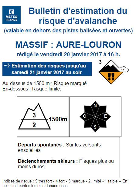 Risque marqué d'avalanche (3/5) au dessus de 1500 m en Aure Louron pour la journée du 21 janvier | Vallée d'Aure - Pyrénées | Scoop.it