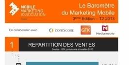 Infographie : Baromètre du marketing mobile : r... | digistrat | Scoop.it