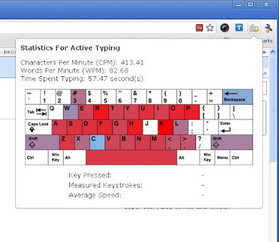 Typing Speed Monitor | Τάξη 2.0 | Scoop.it