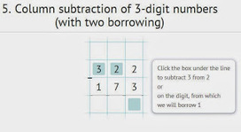 Digital Drifting: Happy Numbers - Learn Addition or Subtraction Algorithms | Digital Directions in Education | Scoop.it