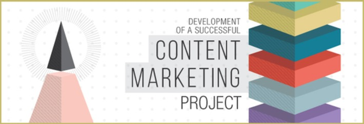 Developing a Successful Content Marketing Strategy - infographic | SEO et Social Media Marketing | Scoop.it