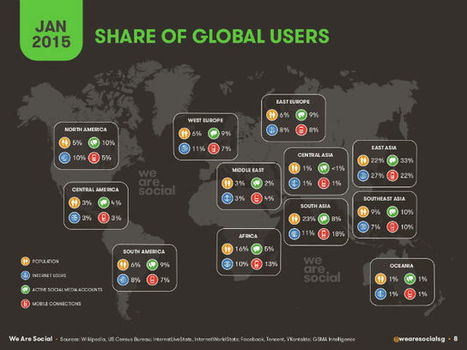 Mobile Is Driving Digital Growth Worldwide [INFOGRAPHICS] | visualizing social media | Scoop.it