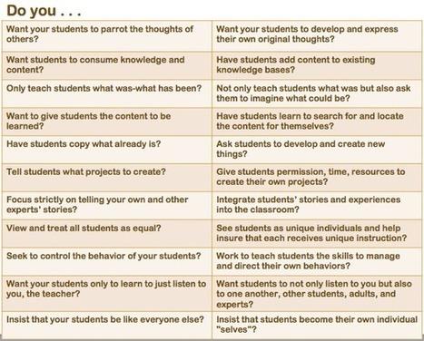Teachers: A Simple (Not Easy) Pedagogy Assessment | AC Library News | Scoop.it