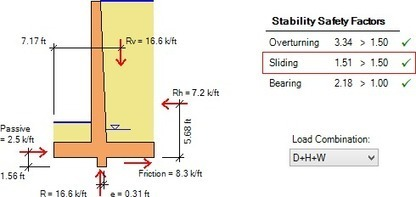 Cantilever Retaining Wall Safety Calculator Sof