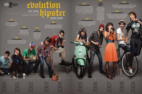 Evolution of the Hipster [infographic] | Infographics | Scoop.it