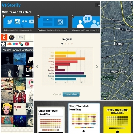 22 herramientas gratuitas para periodistas digitales | #TRIC para los de LETRAS | Scoop.it