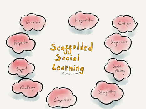 An introduction to Scaffolded Social Learning | Aprendizaje y Cambio | Scoop.it