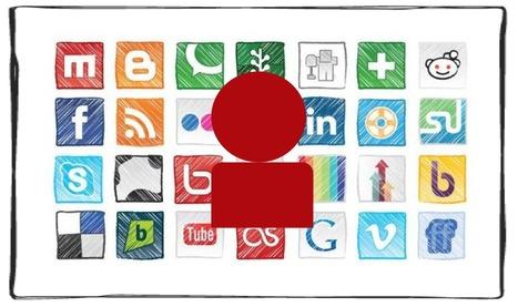 How Social Media Reflects Human Behaviour | Understanding New Media | Scoop.it