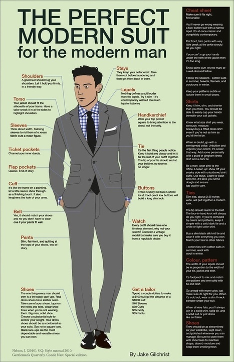 DillonDLite  Inspired | MALE MODELING TIPS | Scoop.it