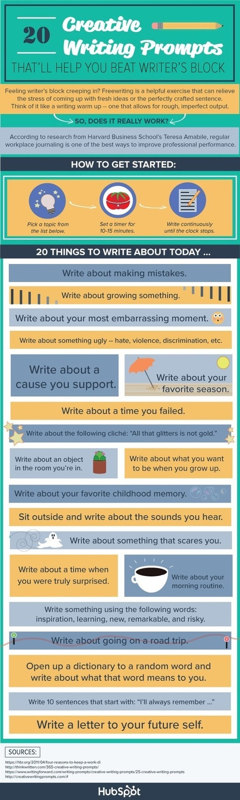 random creative writing prompts