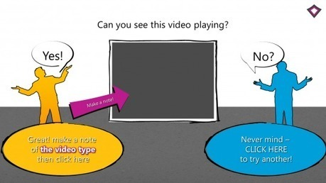 Embedded Videos in PowerPoint Aren't Playing? | Libraries, Learning, and Technology | Scoop.it