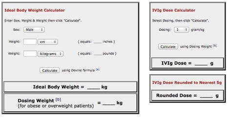 Ideal Body Weight (IBW) Calculator with IVIg Do