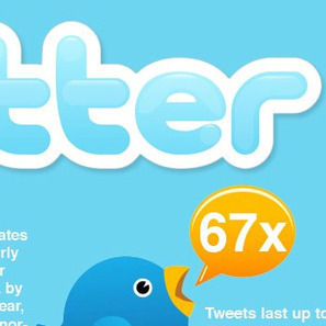 Infographic: Social Media Statistics For 2012 | Quite Interesting Stats and Facts | Scoop.it