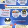 facebook revenue model