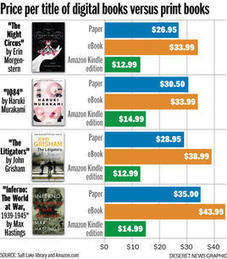 S.L. library pays more for e-books than for print | Deseret News | eBooks in Libraries | Scoop.it