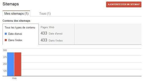 Comment suivre l'état d'indexation d'un site avec Google Webmaster Tools ? - Polynet | Boîte à outils du web 2.0 | Scoop.it