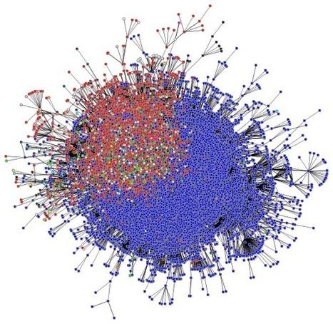Infographics and Data Visualisation | BlueHat Marketing | Dataviz.nu | Scoop.it