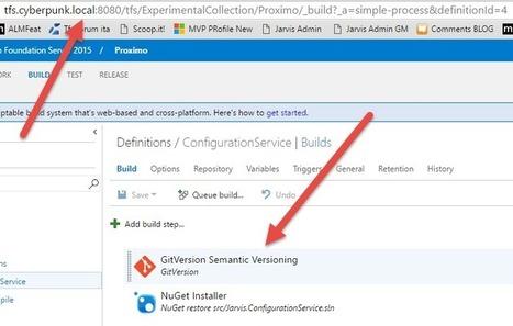 Uploading custom Build Task to TFS 2015 – Alkampfer's Place   Visual Studio ALM   Scoop.it