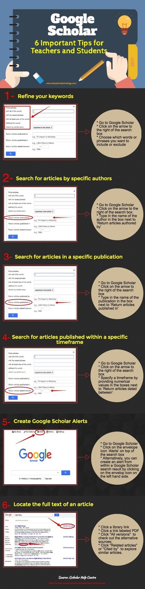 6 Basic Google Scholar Tips Every Teacher Should Know about | Pedalogica: educación y TIC | Scoop.it