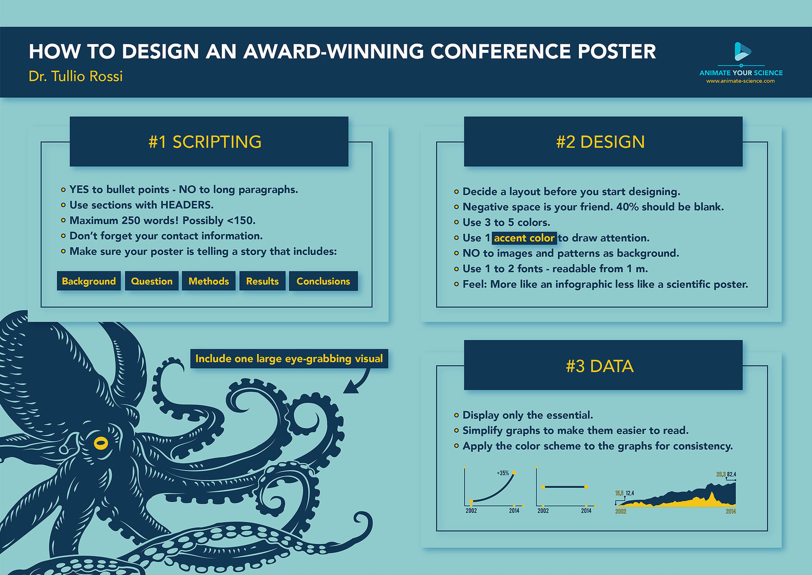 How to design an award-winning conference poste
