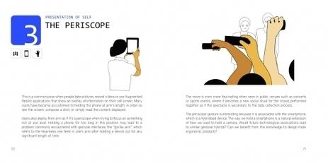 Curious Rituals book! | Design participatif : méthodes, théories, approches multimédia. | Scoop.it