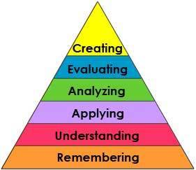 What It Takes To Become A Scholar: helping students scale the taxonomy | Bloom's Taxonomy for 21st Century Learning | Scoop.it