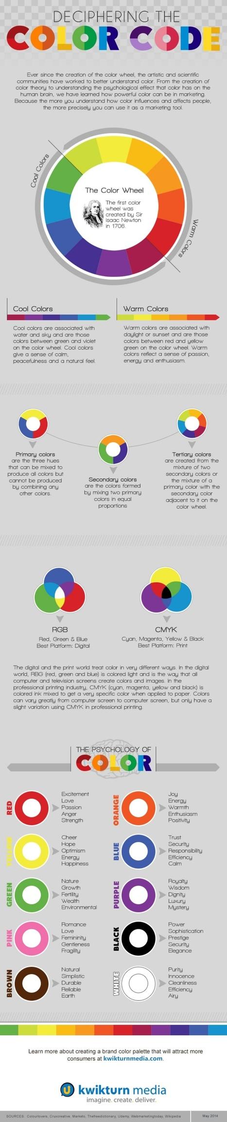 Descifrando el código de color #infografía #infographic #design #marketing | Seo, Social Media Marketing | Scoop.it