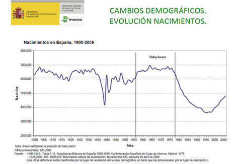 El declive de la clase media | Antropologia, comunicacion y tecnologia | Scoop.it
