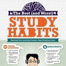 The Best (and Worst) Study Habits | Visual.ly | Educating in a digital world | Scoop.it
