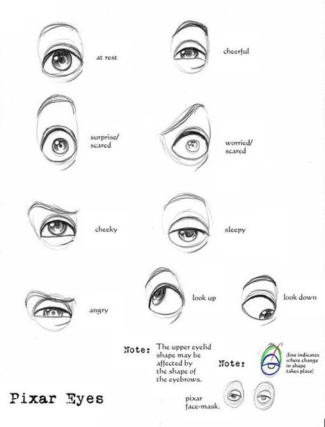 Eye Drawing Reference In Drawing References And Resources
