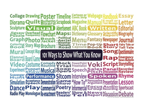 Genius Hour - Show What You Know | Cool Tools for Teachers | Scoop.it
