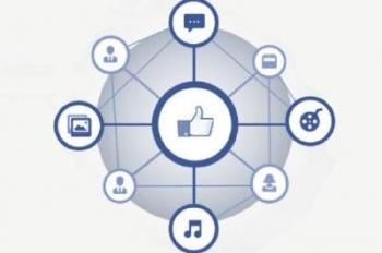 Comment bien exploiter l'Open Graph | veille Social Media | Scoop.it