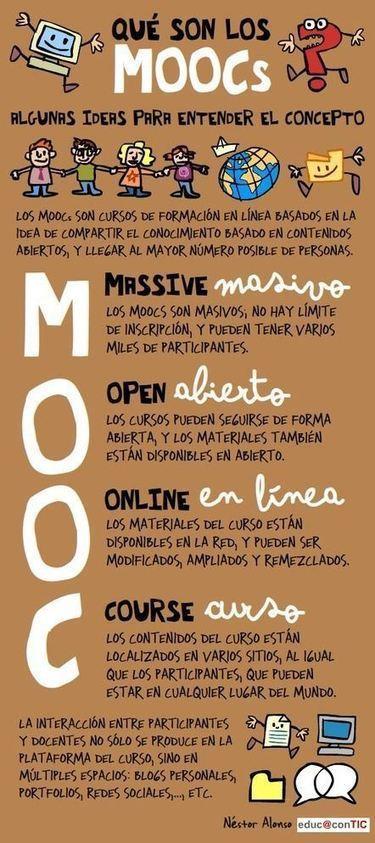 ¿Qué son los MOOCs? | Infografía | PLE. Entorno personalizado de aprendizaje | Scoop.it