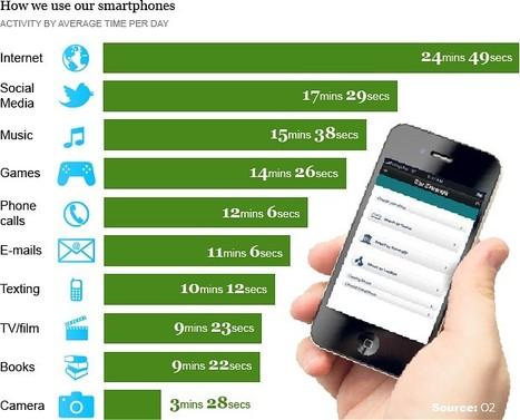 La révolution des iPhoneographes, ces nouveaux influenceurs de l'image « etourisme.info | brave new world | Scoop.it