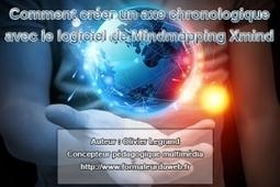 Créer un axe chronologique avec le logiciel de mindmapping Xmind | Ma boîte à outils | Scoop.it
