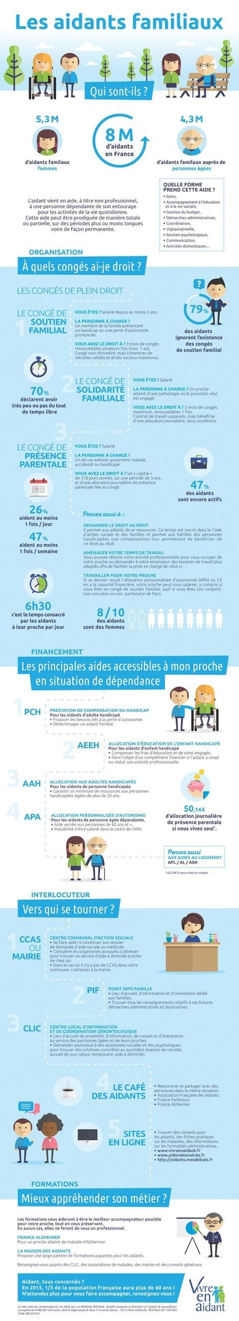 Infographie : à la découverte des aidants familiaux | Silver Economie | Scoop.it