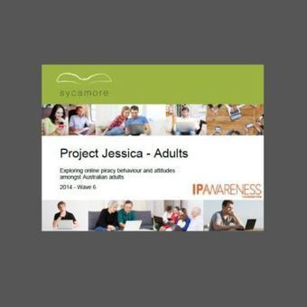 Welcome to the IP Awareness Foundation | Using Apps and Social Media in Education | Scoop.it