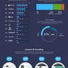 trends in online communicatie