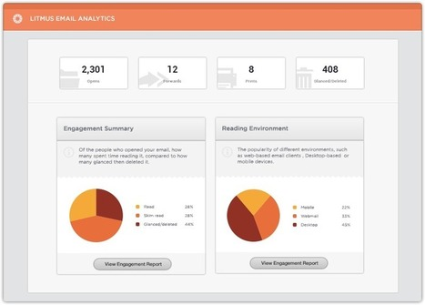 13 Marketing Tools for Data-Driven Marketers | MarketingHits | Scoop.it