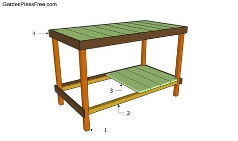 Greenhouse Bench Plans | Free Garden Plans - How to build garden projects | Diy Furniture Plans | Scoop.it