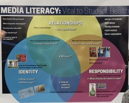 advertisement advertising and media literacy education essay You are the older sibling left with the responsibility to care for your younger sister who is at a house party she is to come home by 9:30 pm and.