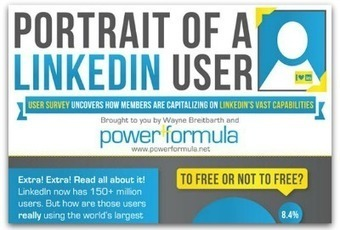 Infographic: Portrait of a LinkedIn user | Articles | Main | Top Internet Marketing Infographics - in my opinion | Scoop.it