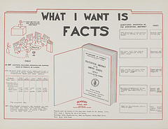 content, container, or concept? what the catalog card tells us. | Working | Scoop.it