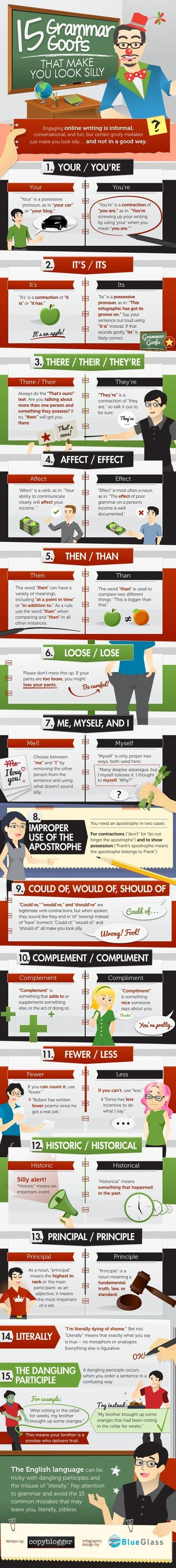 15 grammar goofs that make you look silly [infographic] | Search Engine Marketing Trends | Scoop.it