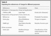 Therapeutic potentials of metals in ancient India: A review through Charaka Samhita | Christian Yamashiba Kasongo's medical review | Scoop.it