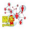 Panorama des médias sociaux en Chine