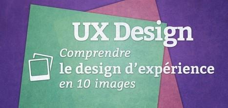 Comprendre l'UX Design en 10 images | Design - UX UI mobile | Scoop.it