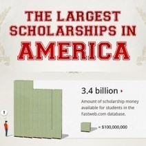 The Largest Scholarships in America | Visual.ly | College Access and Success | Scoop.it